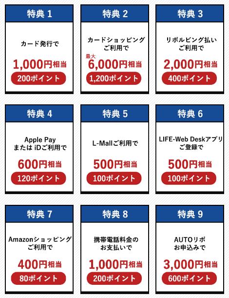 ライフカードの入会キャンペーン15000円の内訳