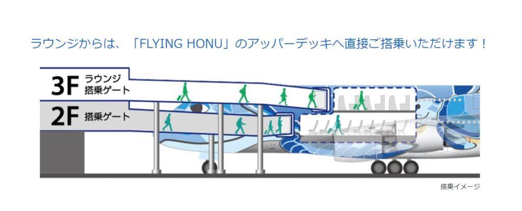 ANAハワイ新規投入A380ラウンジからは直接搭乗が可能