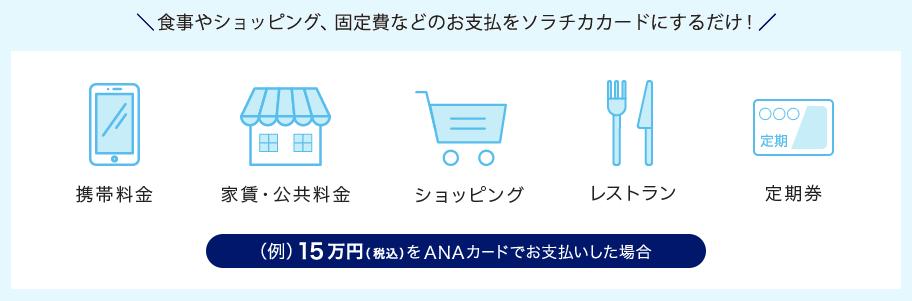 ソラチカカードで15万円利用するだけでボーナスマイルが貰える