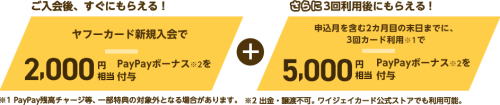 Yahoo!Japanカード特典内容