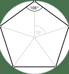 the pentagon gaming [ 2000 x 2024 Pixel ]