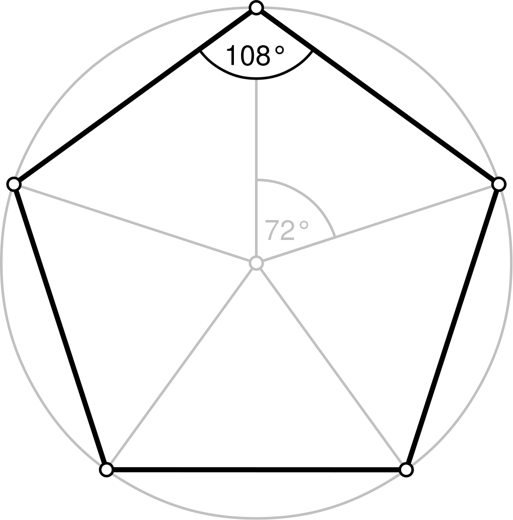 medium resolution of the pentagon gaming