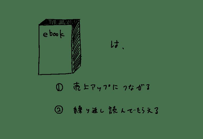 WCM0011