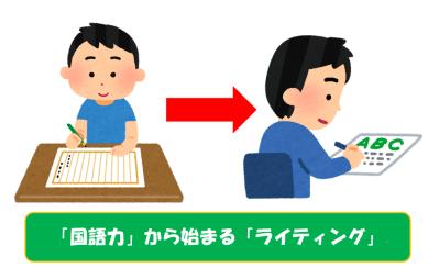 英作文上達のカギは国語力!今のうちに知っておくべき日本人とライティングの「前提」