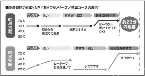 blog_import_560f8e30c1c3b