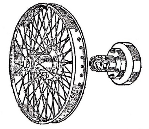 Misc Riley wheel articles