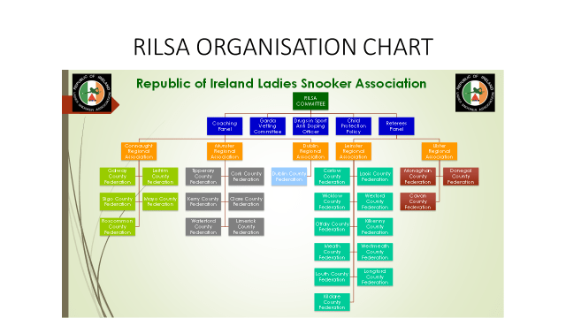 RILSA AGM 2018 UPDATE