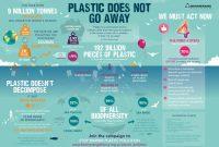 jumlah sampah plastik di laut