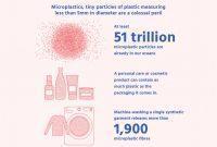 momok sampah plastik