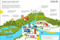tanah menentukan kualitas air