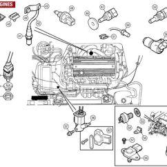 Mgf Wiring Diagram Pioneer Radio Manual And Mg Tf Engine Sensors Vvc Rimmer Bros