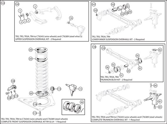 Triumph TR2-4 Complete Front Suspension Overhaul Kits