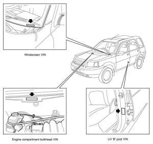 Back Light Wiring Diagram 2004 Range Rover ~ Wiring Diagram And Schematics
