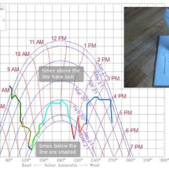 Sun Diagram Elevation Embraco Wiring Diy Azimuth Shade Finder Tool For Solar Site Surveys Shading Obstacle Chart Just Outside My Building And The