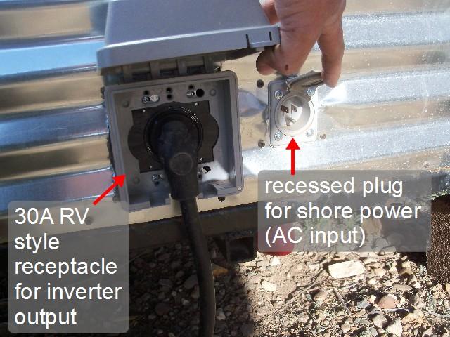 30a rv plug wiring diagram 6 way mobile off-grid solar power system