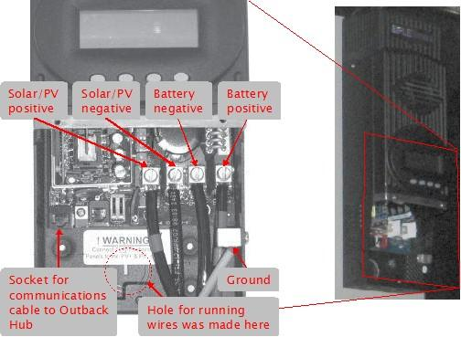 Solar Pv System Wiring Diagram Furthermore Grid Solar Power System