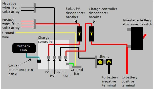 solar array wiring diagram,
