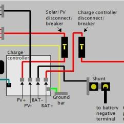 Wiring Diagram For Motorhome Batteries Kohler Voltage Regulator Off Grid Solar Power System On An Rv (recreational Vehicle) Or - Page 2