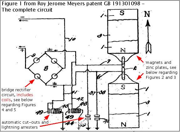 Roy Jerome Meyers device