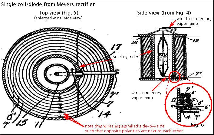 electric antenna wiring diagram a room roy jerome meyers device
