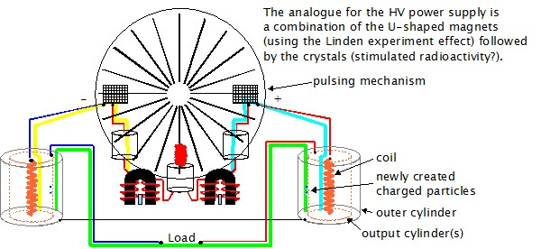 two way wiring diagram yamaha grizzly 125 carburetor tapping vacuum energy - correlations with the testatika