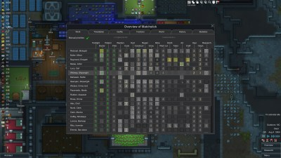 RimWorld - sci-fi colony sim