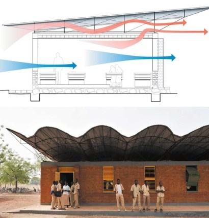 Ventilación de la Escuela en Gando (Kéré)