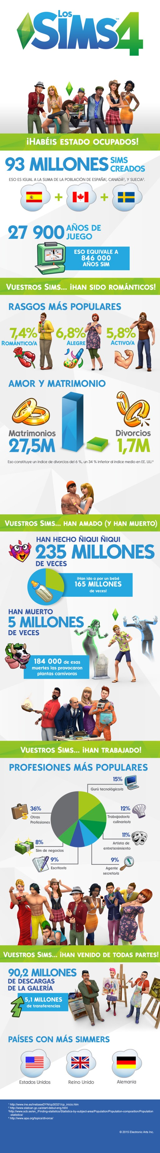 TS4_Anniversary_infographic_Final_ES