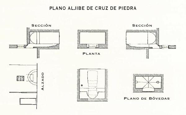 PLANO ALJIBE CRUZ DE PIEDRA