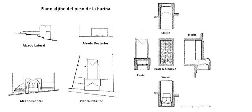 PLANO - ALJIBE PESO DE LA HARINA