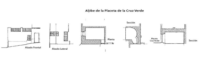 PLANO ALJIBE DE LA PLACETA DE LA CRUZ VERDE