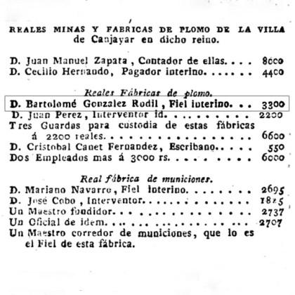 ASIGNACIONES TRABAJADORES DE MINAS DE PLOMO