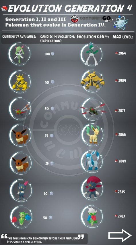 pokemon-go-novedades