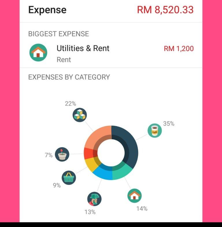Budget Update: February 2018