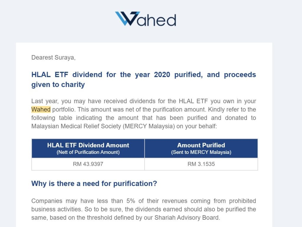 wahed invest hlal etf