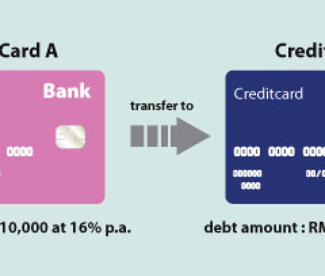 Heres How Balance Transfer Card Works Yep Instead Of Paying Off Your Debt At A Whopping  P A You Can Now Enjoy A Lower Interest Rate