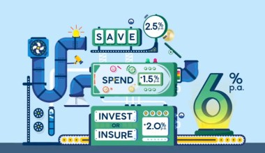 standard chartered privilege saver