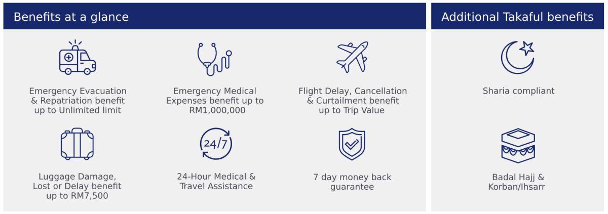 mhinsure benefits