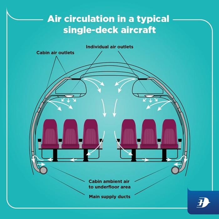 mas aircraft air recycle 2