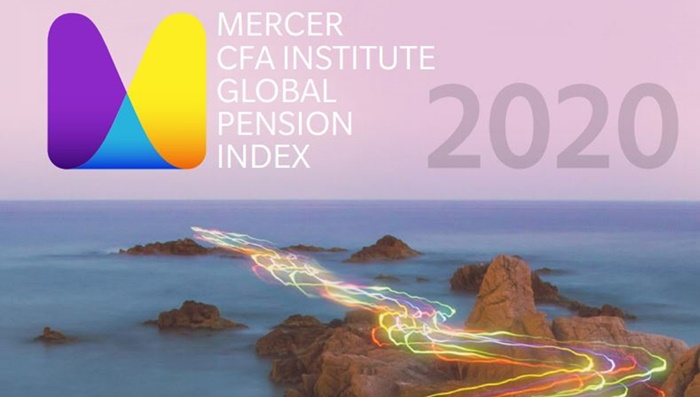 mercer retirement index