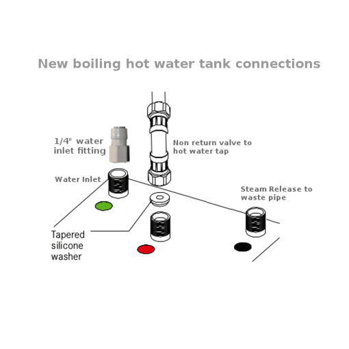 Insinkerator-tank-change-over-connections