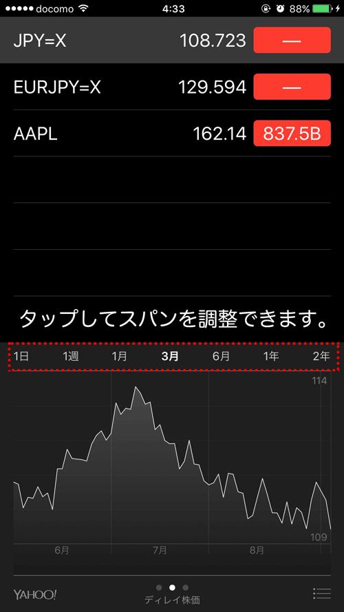 IPhoneで為替の円安円高と株価をチェックする方法 5