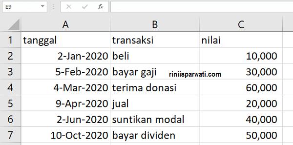 cara mengurutkan tanggal di excel paling cepat dan mudah