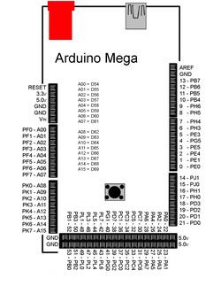 Image Result For Arduino Uno Hardware
