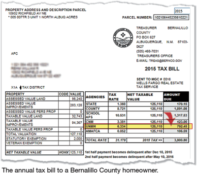 Bernalillo County Voters Should be Skeptical of UNMH Mill Levy