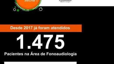 Foto de Desde 2017 a área de Fonoaudiologia de nosso município já atendeu mais de 1.400 pacientes
