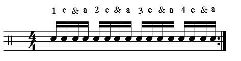 How to count note (3/4)