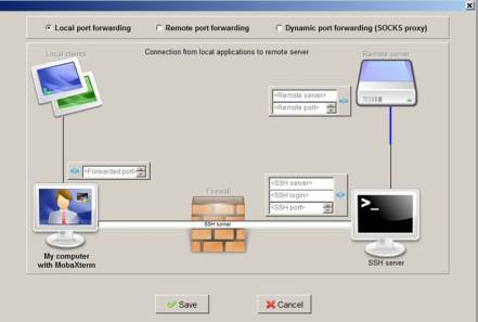Image result for Portforward Network Utilities Pro 2020 Crack
