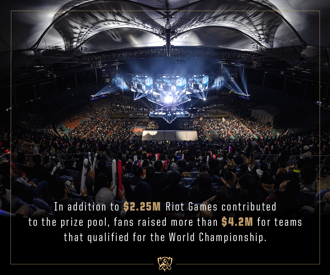 League of Legends esports infographic
