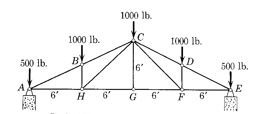 howe truss bridge diagram howe truss